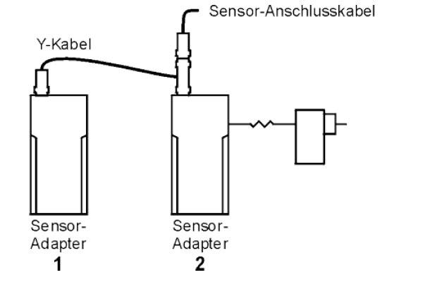 TauRIS® Y-Kabel 9-polig KY INFO