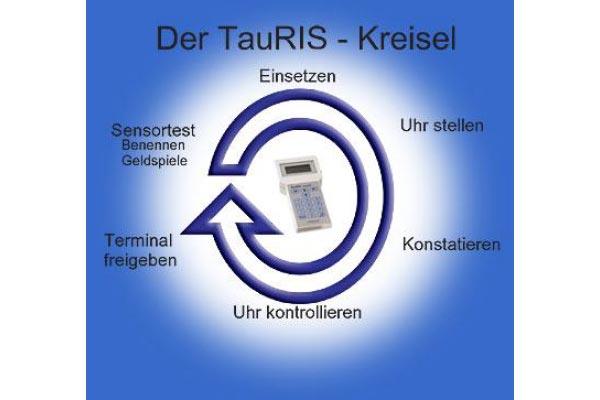 Tauris Kreisel